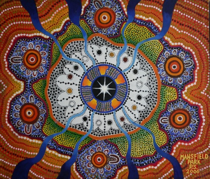 Aboriginal art teach indigenous knowledge dot painting school solutioingenieria Choice Image
